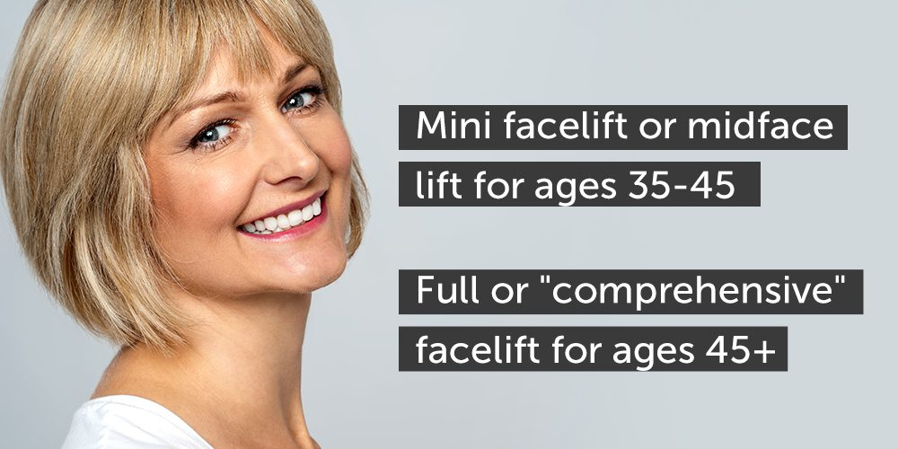 Graphic Showing Ideal Ages for a Facelift